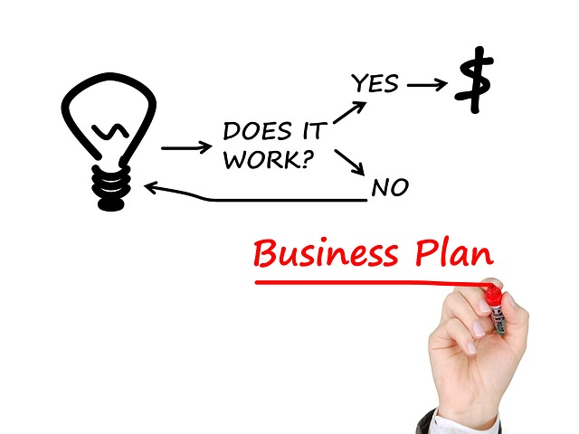 business plan | Excel Capital Management