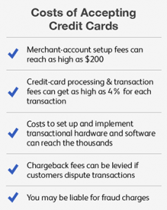 Cost Of Accepting Credit Cards | Paypal working capital