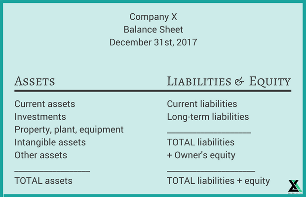 how to create a balance sheet balance sheet template example