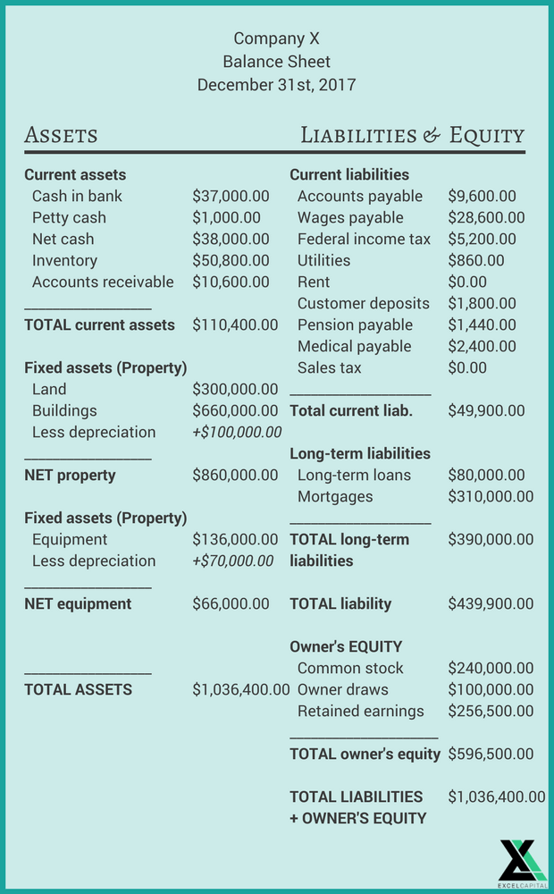 how to create a balance sheet excel capital management