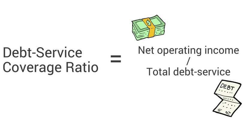 EXCELCAPITAL - DEBT-SERVICE COVERAGE RATIO