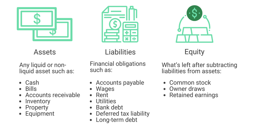 EXCEL CAPITAL - ASSETS LIABILITY EQUITY