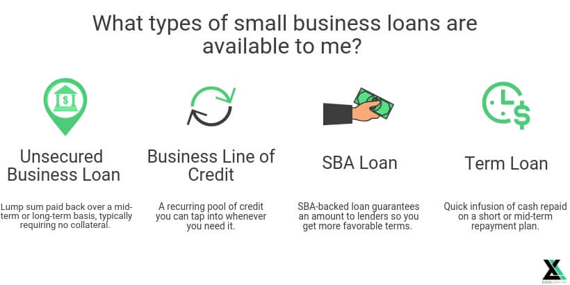 EXCELCAPITAL - SMALL BUSINESS LOANS