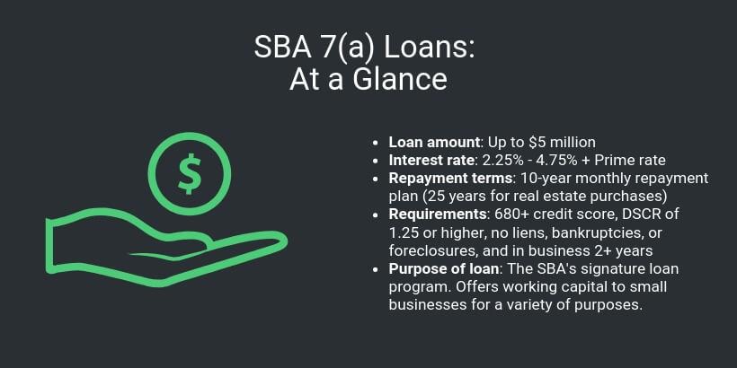 EXCEL CAPITAL - SBA 7(a) Loans