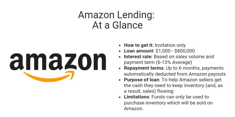 EXCELCAP_ HOW TO SELL ON AMAZON (1)