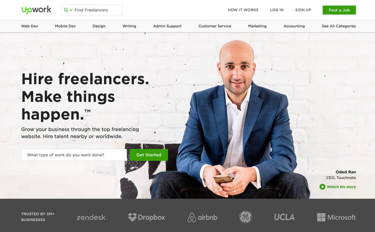 TOP TRENDING BUSINESS IDEAS 2019 - UpWork