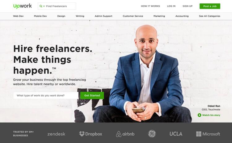 TOP TRENDING BUSINESS IDEAS 2019 - UpWork