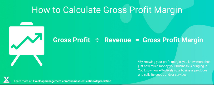 EXCELCAPITAL - GROSS PROFIT FORMULA 2