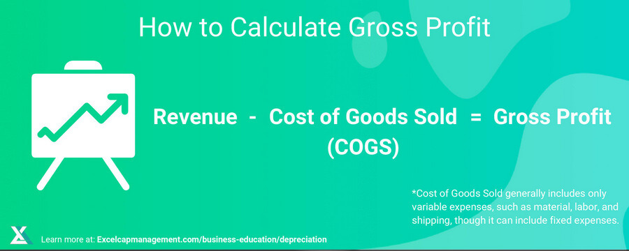 EXCELCAPITAL - GROSS PROFIT FORMULA
