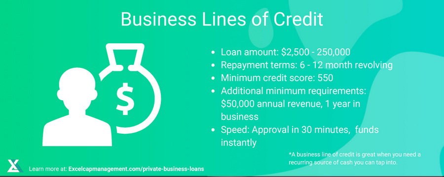 EXCELCAPITAL - PRIVATE BUSINESS LOANS