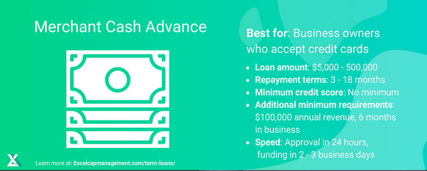 EXCEL CAPITAL - MERCHANT CASH ADVANCE