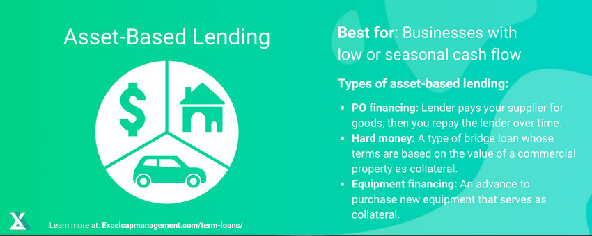 EXCEL CAPITAL - ASSET-BASED LENDING