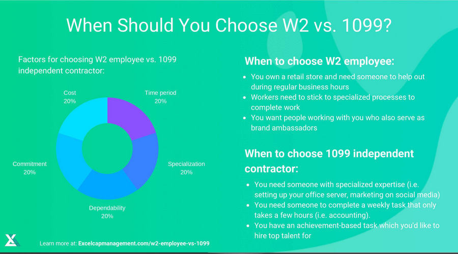 EXCELCAPITAL - w2 employee vs 1099