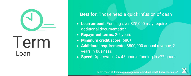 EXCELCAPITAL - Bad Credit Business Loans
