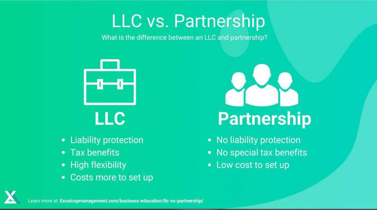 EXCEL - LLC vs. Partnership _ Incorporating Graphics-page-002 (1)