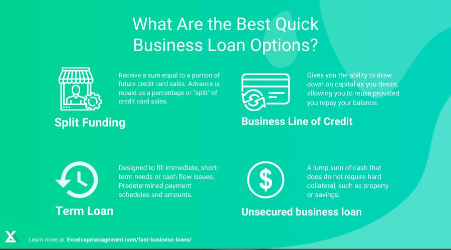 EXCEL-FAST-SMALL-BUSINESS-LOAN-2-1