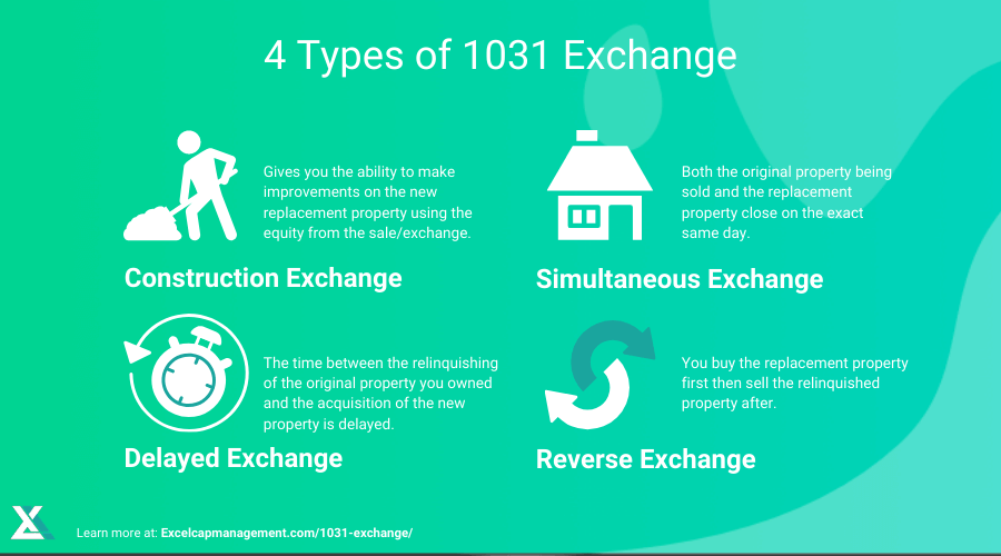 EXCELCAPITAL-1031-EXCHANGE-4-TYPES-1