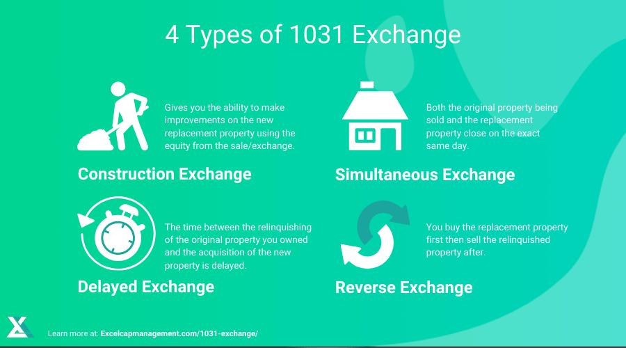 EXCELCAPITAL-1031-EXCHANGE-4-TYPES-1