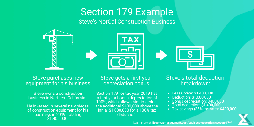 EXCELCAPITAL - SECTION 179 (1)