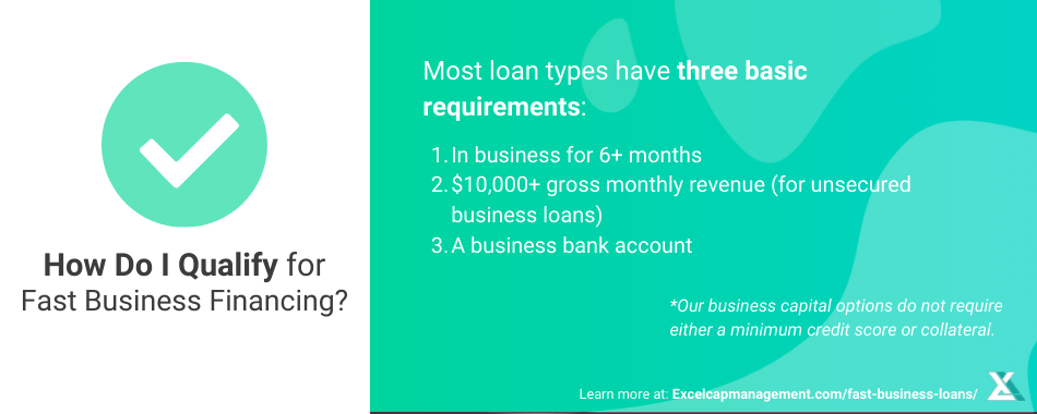 FAST-SMALL-BUSINESS-LOANS-1