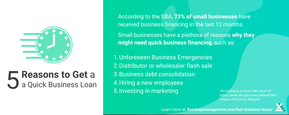 FAST-BUSINESS-LOANS-3
