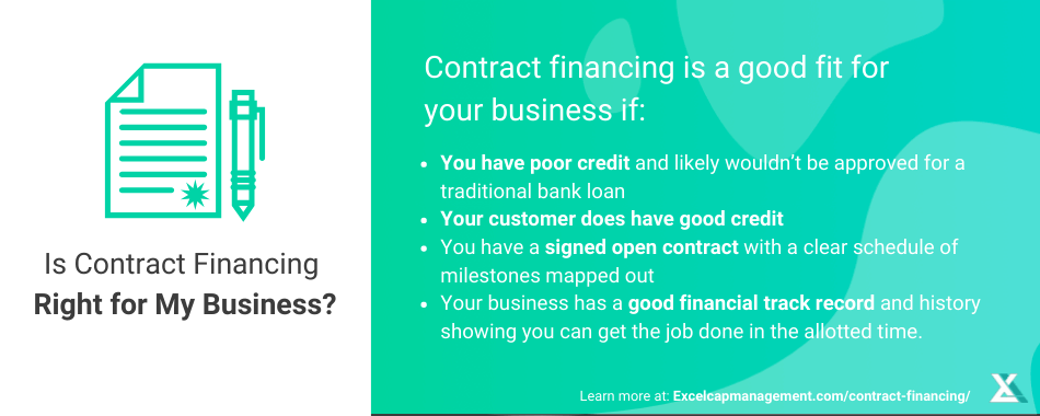 CONTRACT FINANCING